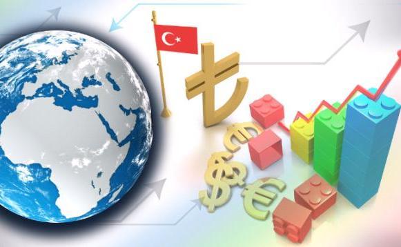 Piyasalar ve Ekonomi