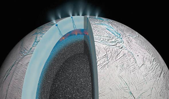 Satürn'ün Uydusu