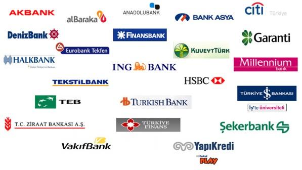 Bankaların bilançosu