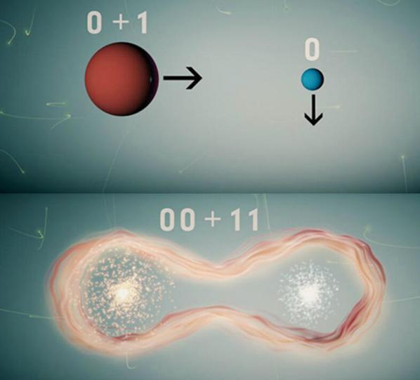 Kuantum Bilgisayar Kodu