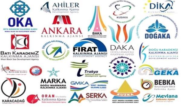 Kalkınma ajansları 2016 destek programları